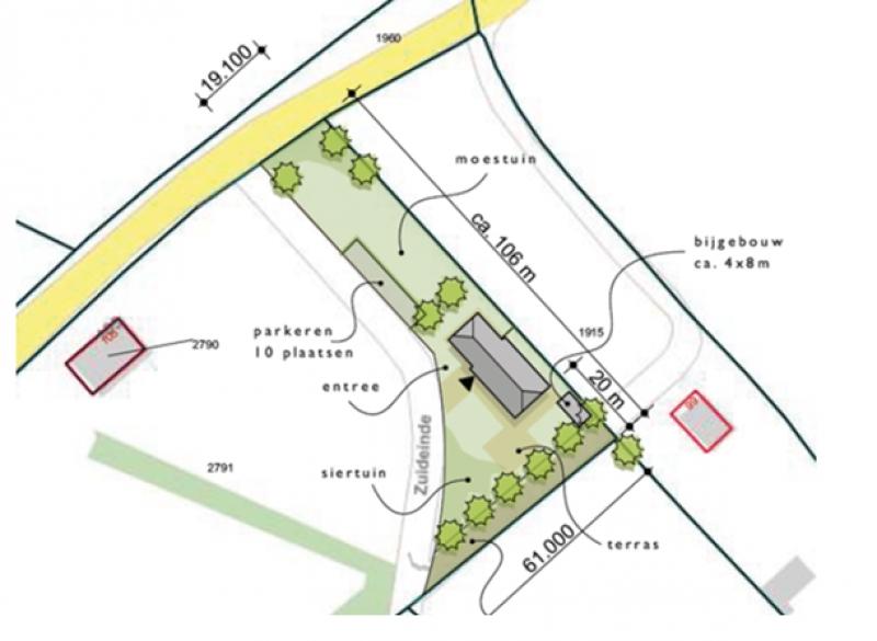 Scherpenzeel - Bestemmingsplan voor een gastenverblijf